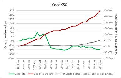 Code 9501.jpg