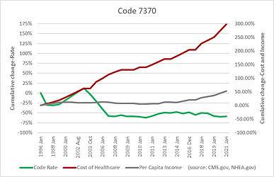 Code 7370.jpg