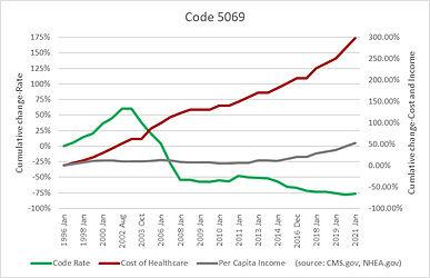 Code 5069.jpg