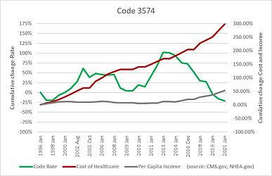 Code 3574.jpg