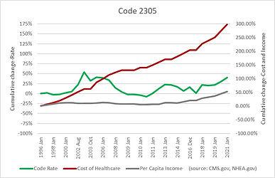Code 2305.jpg