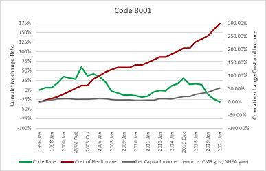 Code 8001.jpg