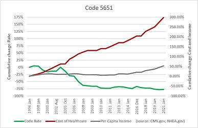 Code 5651.jpg