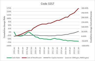 Code 3257.jpg
