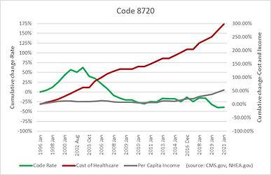 Code 8720.jpg
