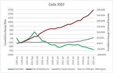 Code 3507.jpg