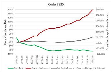 Code 2835.jpg