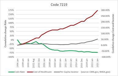 Code 7219.jpg