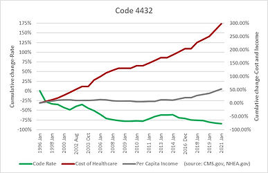 Code 4432.jpg