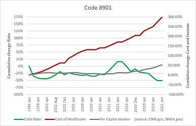 Code 8901.jpg