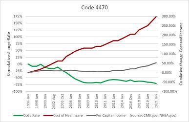 Code 4470.jpg