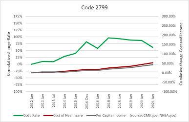 Code 2799.jpg