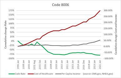Code 8006.jpg