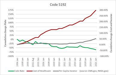 Code 5192.jpg