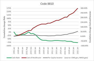 Code 8810.jpg