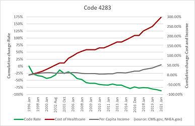Code 4283.jpg