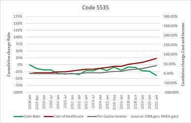 Code 5535.jpg