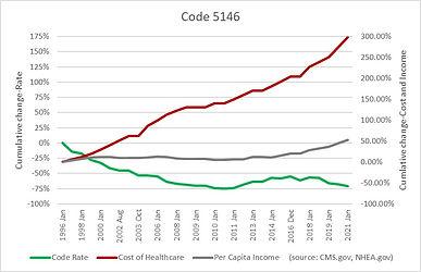 Code 5146.jpg