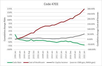 Code 4703.jpg