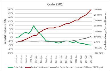 Code 2501.jpg