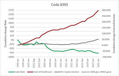 Code 8393.jpg