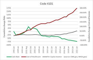 Code 4101.jpg