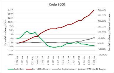 Code 9600.jpg
