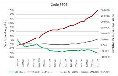 Code 5506.jpg