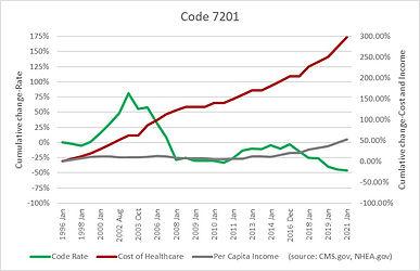 Code 7201.jpg