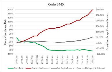 Code 5445.jpg