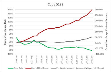 Code 5188.jpg