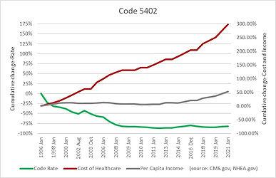 Code 5402.jpg