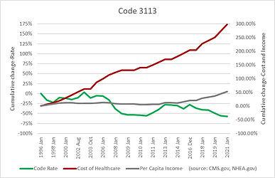 Code 3113.jpg