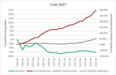 Code 3827.jpg