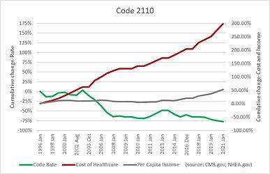 Code 2110.jpg