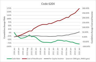 Code 6204.jpg