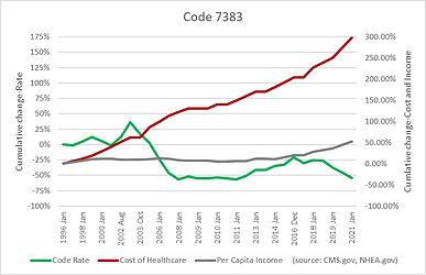 Code 7383.jpg