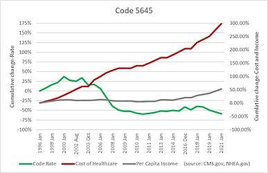 Code 5645.jpg