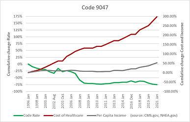 Code 9047.jpg