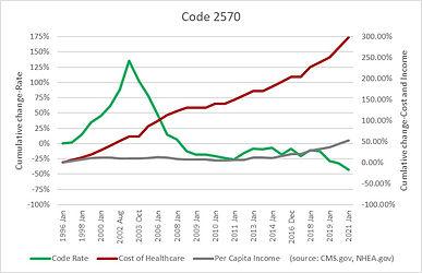 Code 2570.jpg