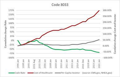 Code 8033.jpg