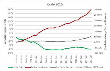Code 8015.jpg