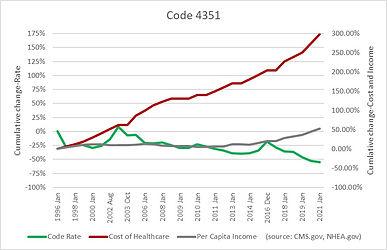 Code 4351.jpg