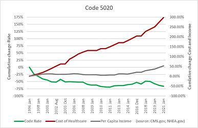 Code 5020.jpg