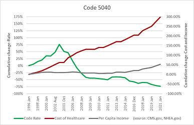 Code 5040.jpg