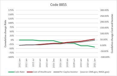 Code 8855.jpg