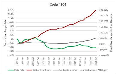 Code 4304.jpg