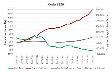 Code 3126.jpg
