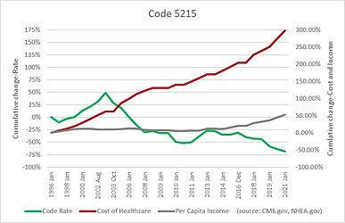 Code 5215.jpg