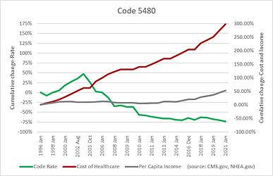 Code 5480.jpg